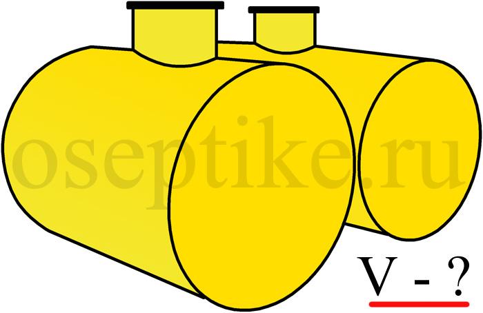 Самые доступные и простые септики для дачи - накопительные