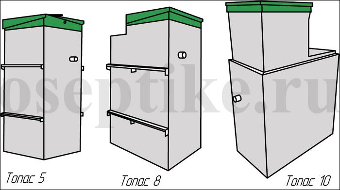 Отзывы о септиках для загородного дома Топас, мнения и рекомендации