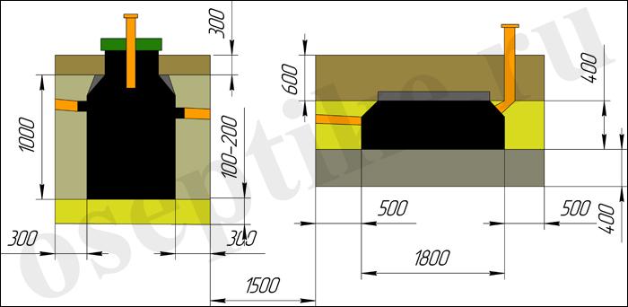 Проведение установки дачного септика Тритон Микро