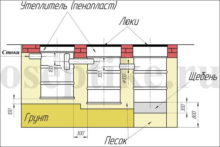 (схема-устройство септика)