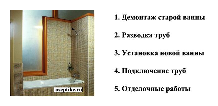 Самостоятельный монтаж чугунной ванны