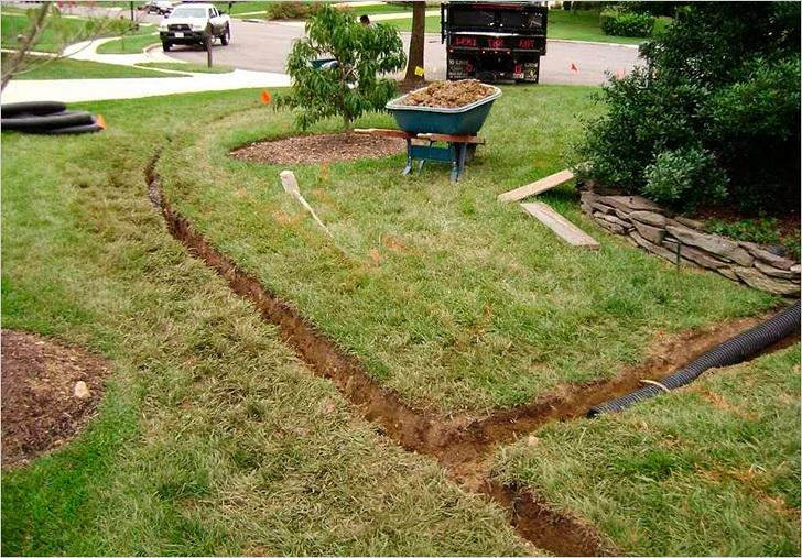 поверхностный дренаж в глинистых почвах