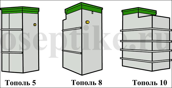Модельный ряд септиков Тополь
