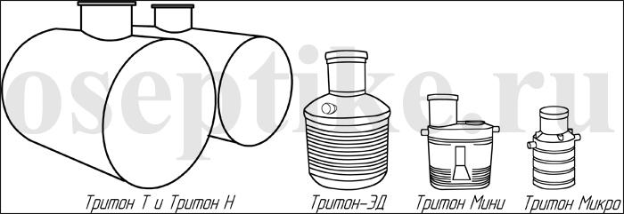 Септики Тритон, отзывы