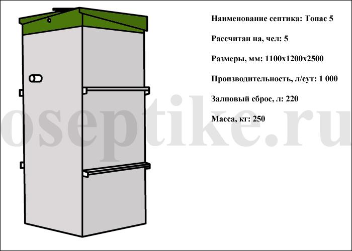 Септик Топас 5 - эффективная установка для очистки сточных вод