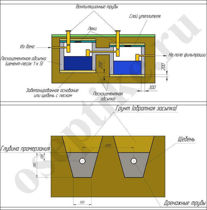 Автономный септик из еврокубов и дренажное поле, схема