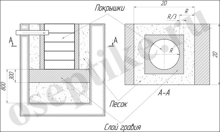 Схема септика из шин